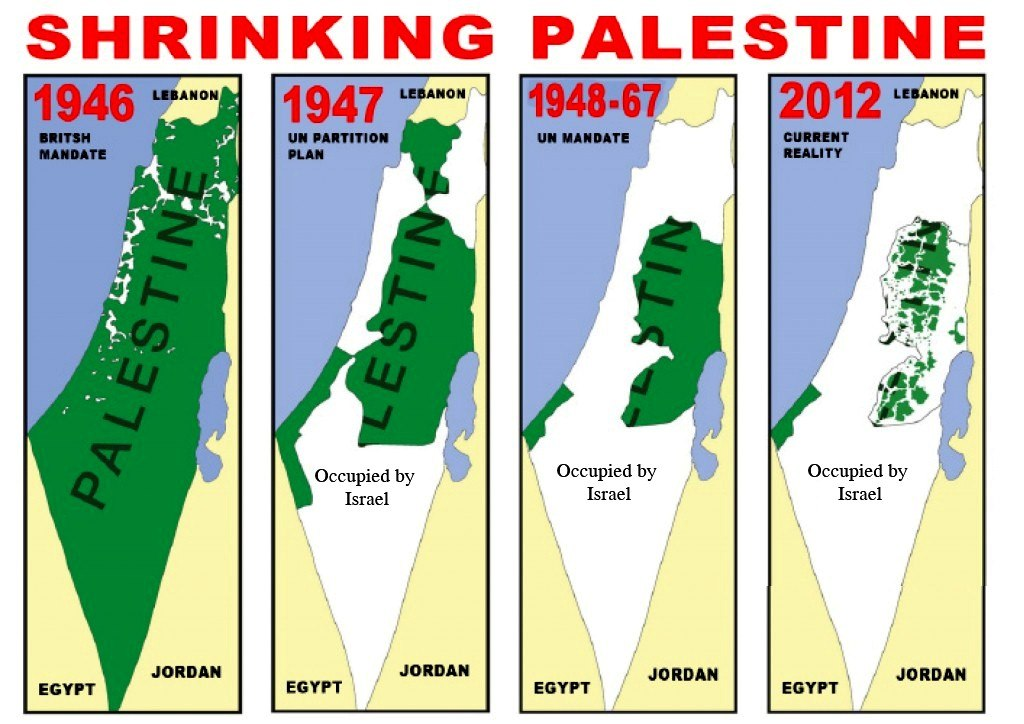 persuasive argument for israel to have palestine Essay on israel since the creation territories and demolish palestinian homes israel treats palestinians as third such as persuasive / argumentative.
